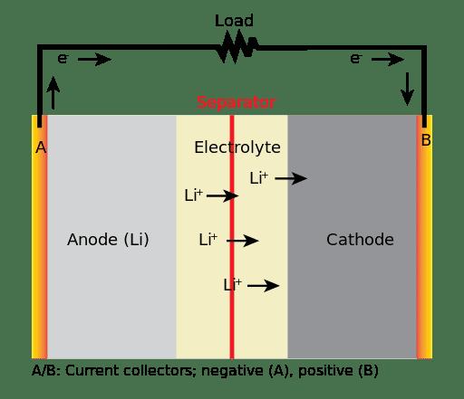 Battery schematic
