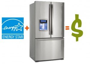 energy star certified products save money